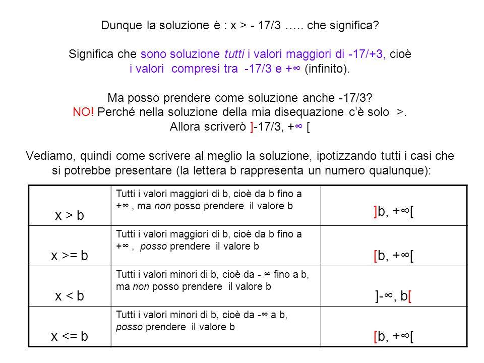 x > b ]b, +∞[ x >= b [b, +∞[ x < b ]-∞, b[ x <= b